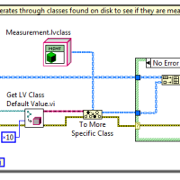 Software Engineering for LabVIEW – Resources and Insights
